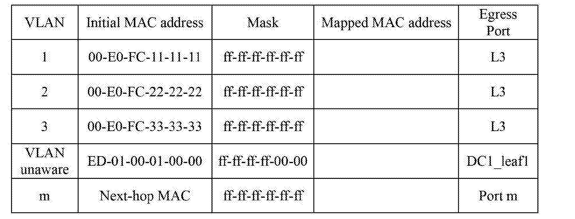 Figure CN103259727BD00271