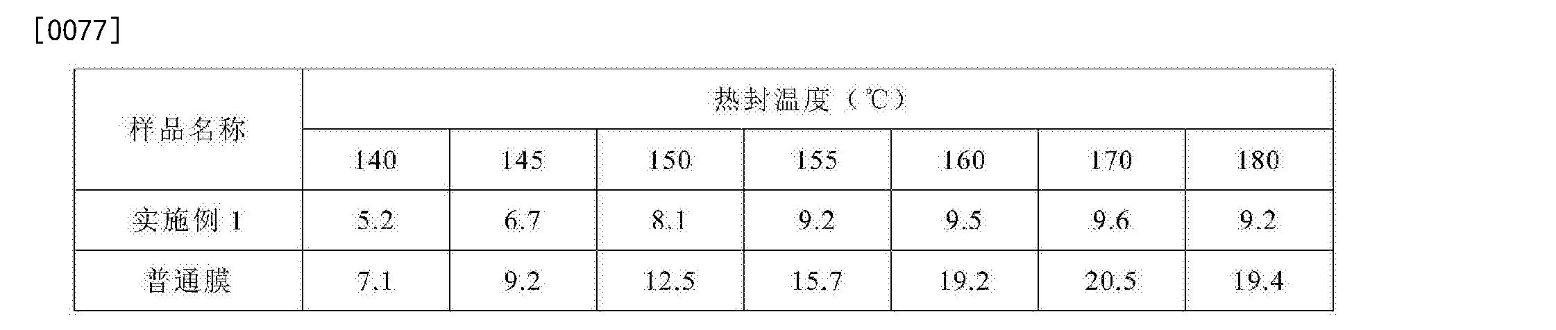 Figure CN105619981AD00081