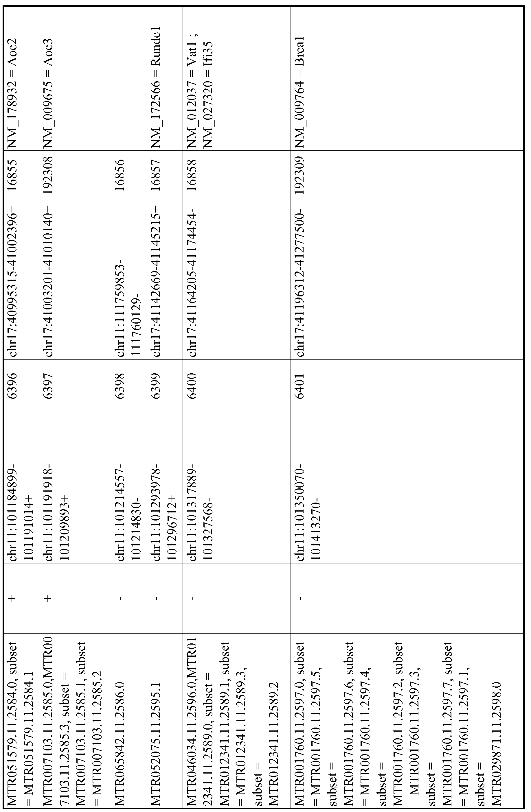 Figure imgf001148_0001