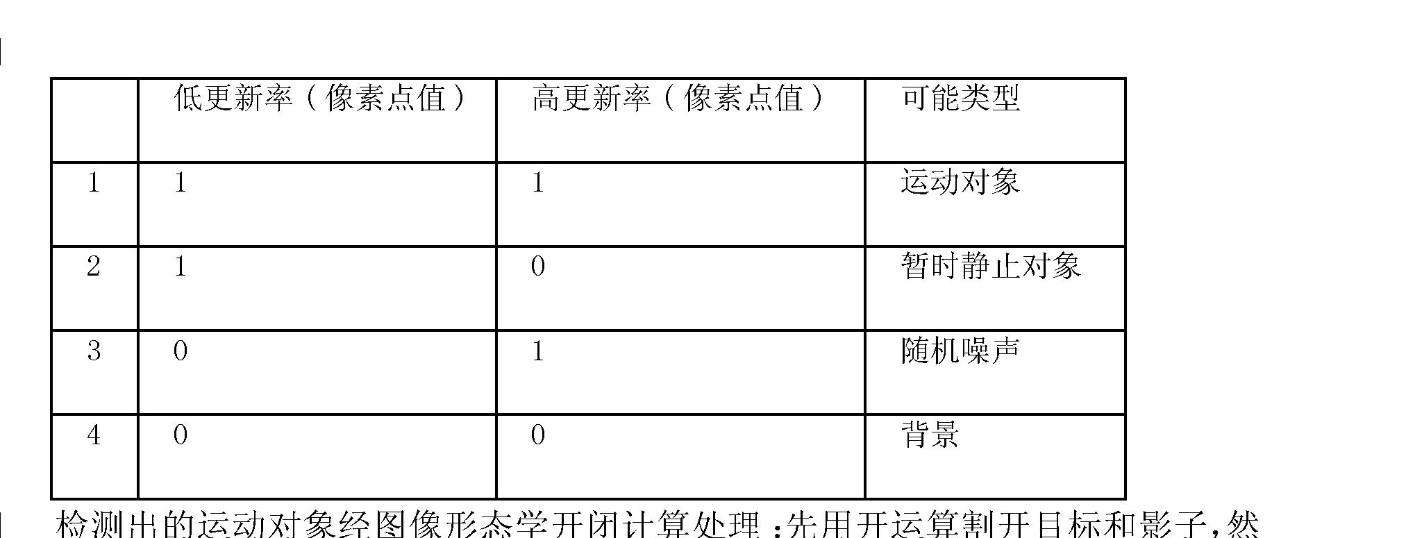 Figure CN102545386AD00102