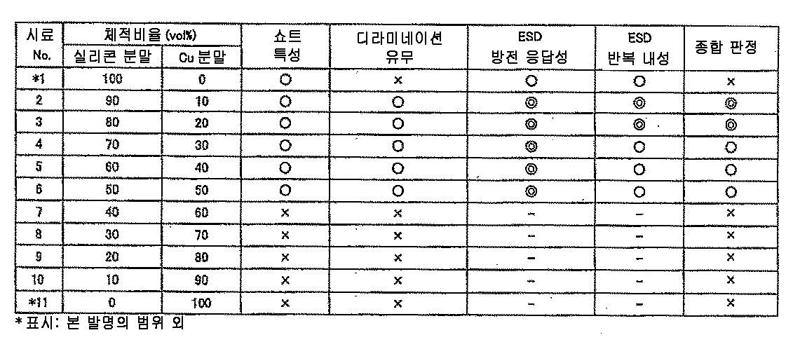 Figure 112011041941139-pct00004