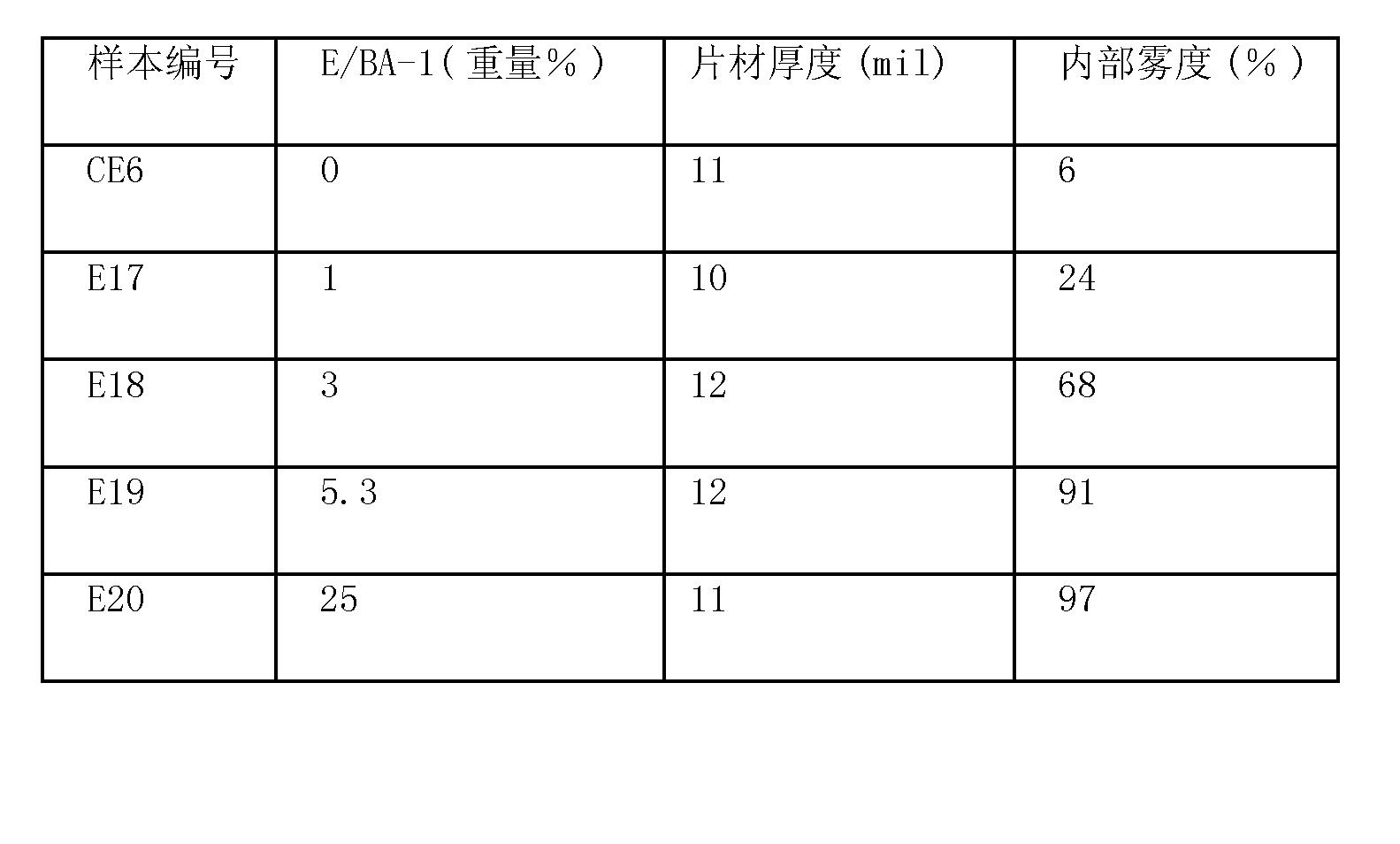 Figure CN102007182BD00112