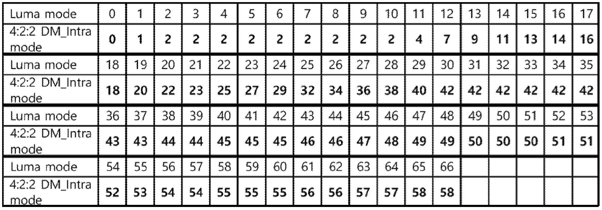 Figure PCTKR2016009411-appb-T000009