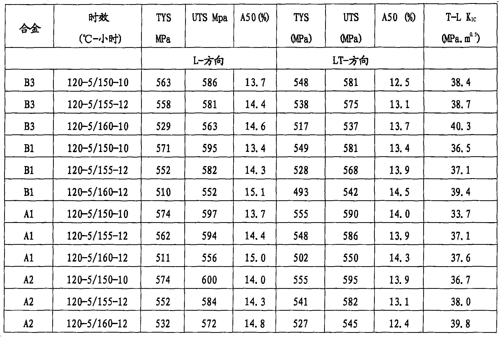 Figure CN101693968BD00191