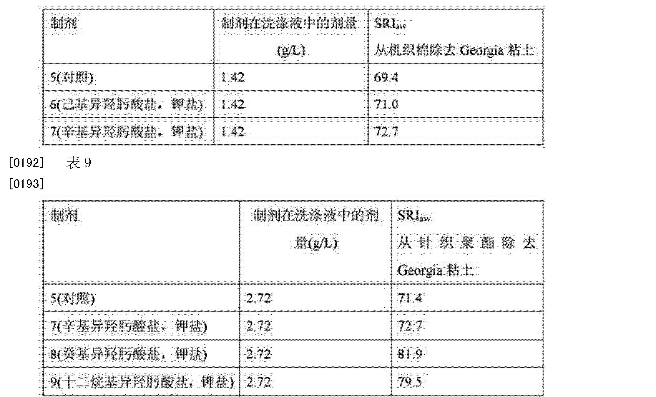 Figure CN102257109BD00181