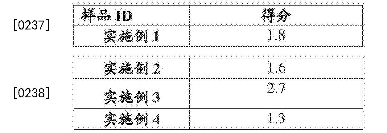 Figure CN108379112AD00341