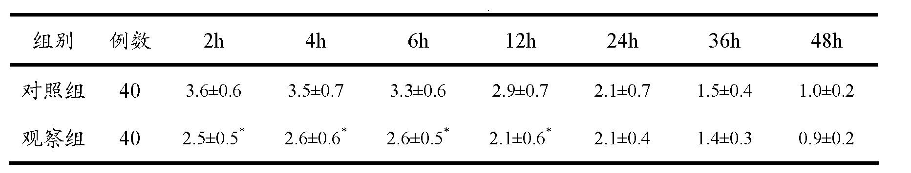 Figure CN102068697BD00133