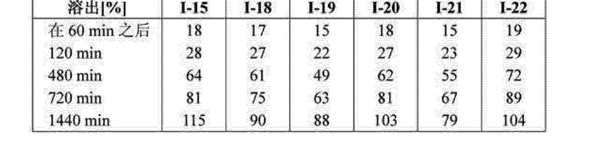 Figure CN103179954AD00363