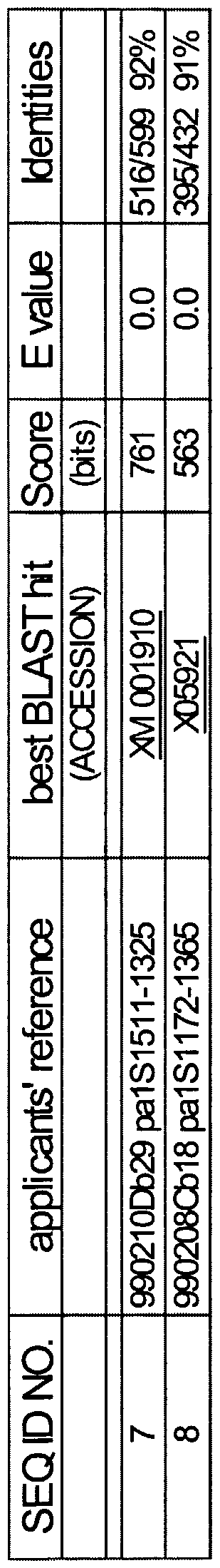 WO2002063000A9 - Purified and isolated platelet calcium