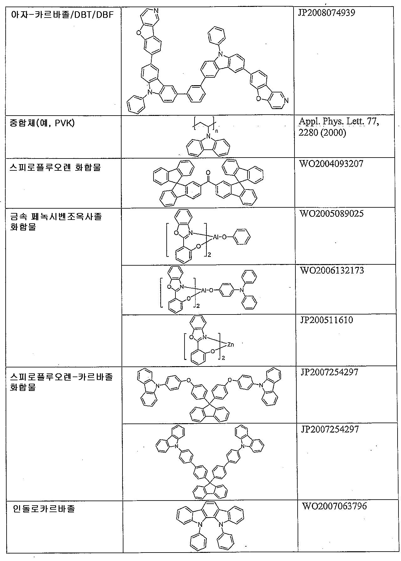 Figure 112011041668089-pct00035