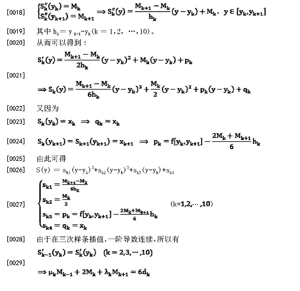 Figure CN104678901AD00041