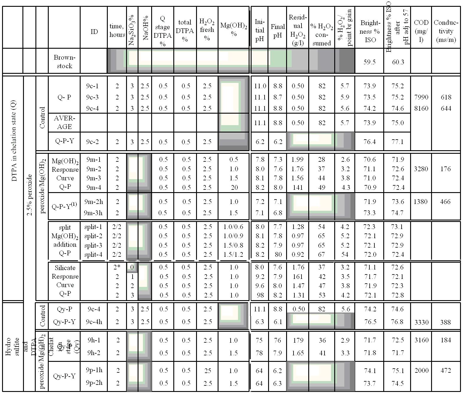 Figure US20010050153A1-20011213-C00003