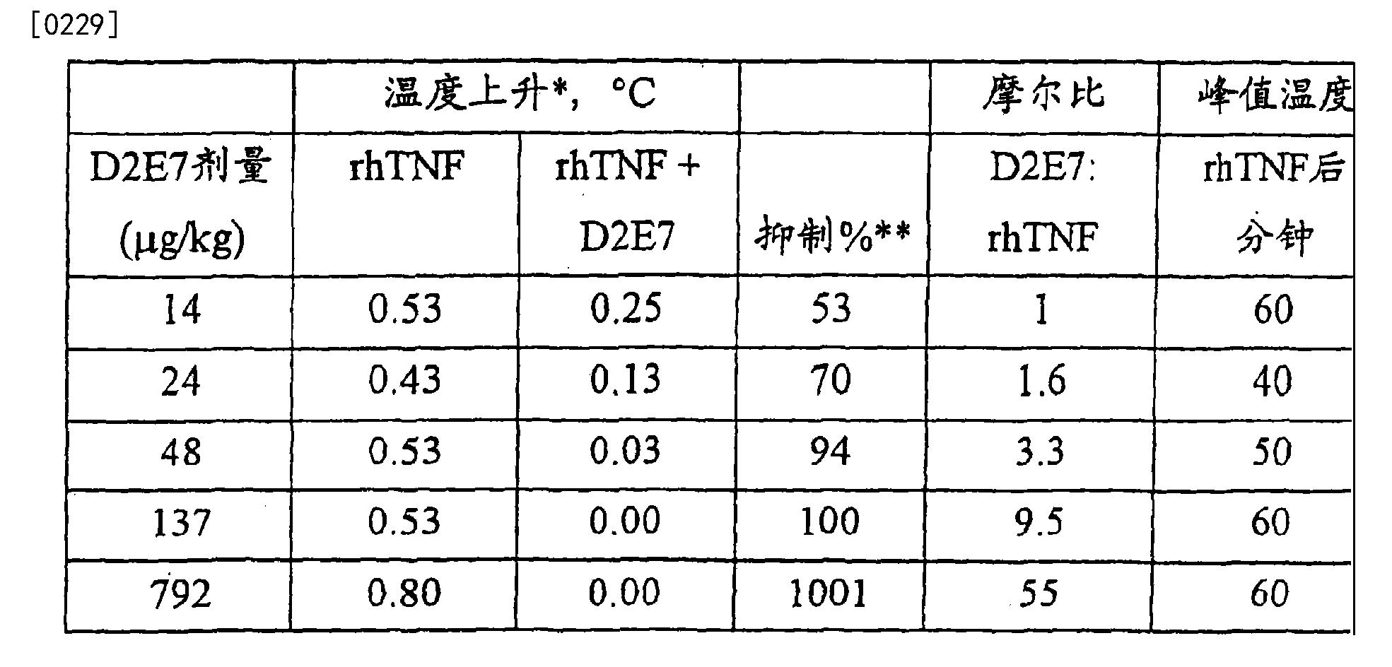 Figure CN103275221BD00382