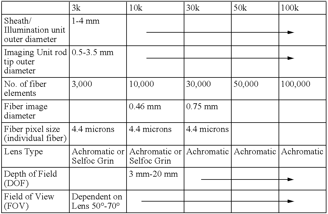 Figure US20090253967A1-20091008-C00001