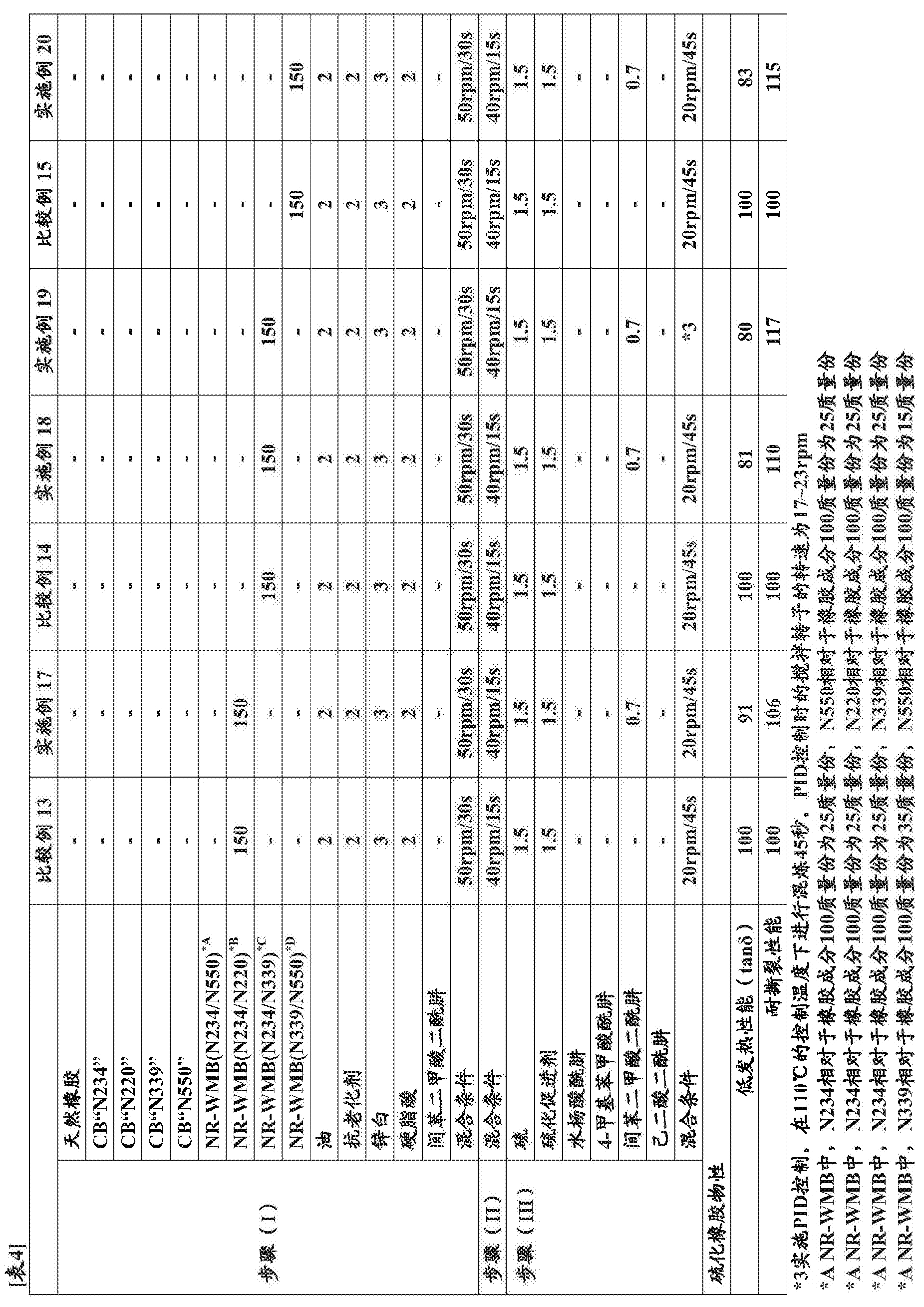 Figure CN105705556AD00161