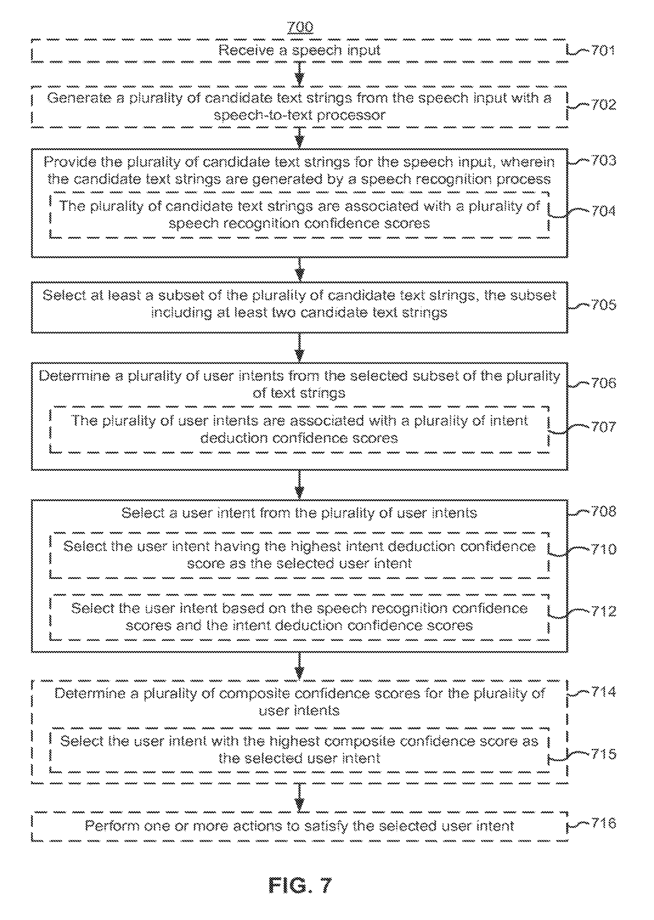 US10176167B2 - System and method for inferring user intent