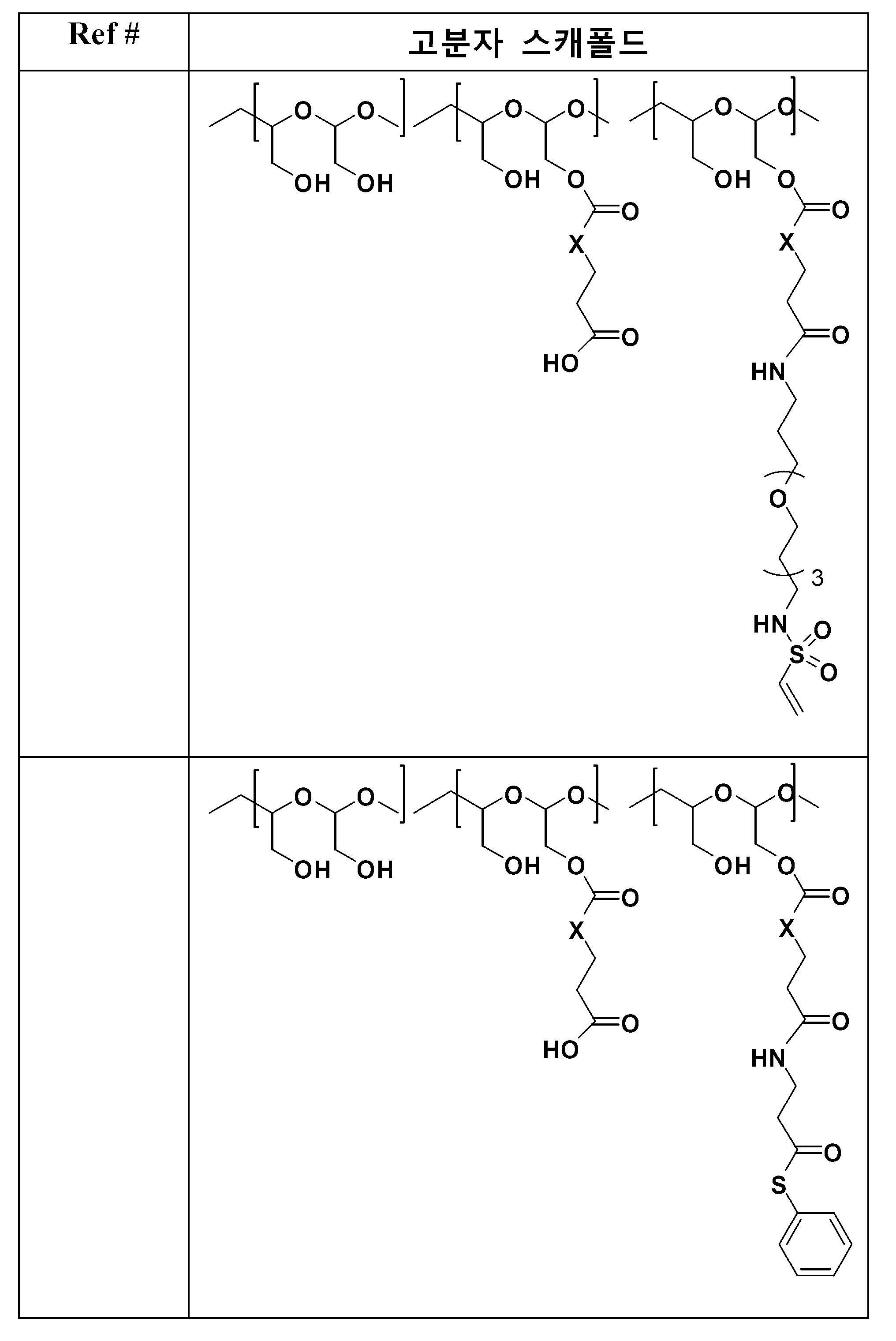 Figure 112014001971018-pct00086