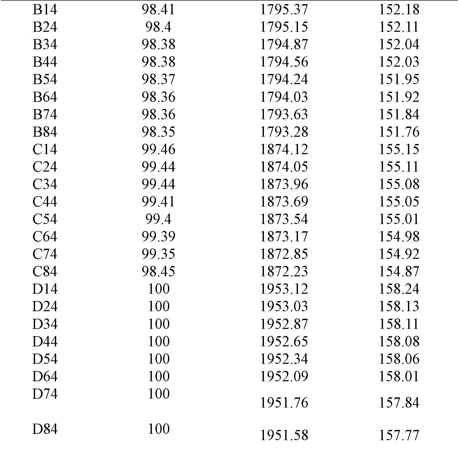 Figure CN101940177BD00122