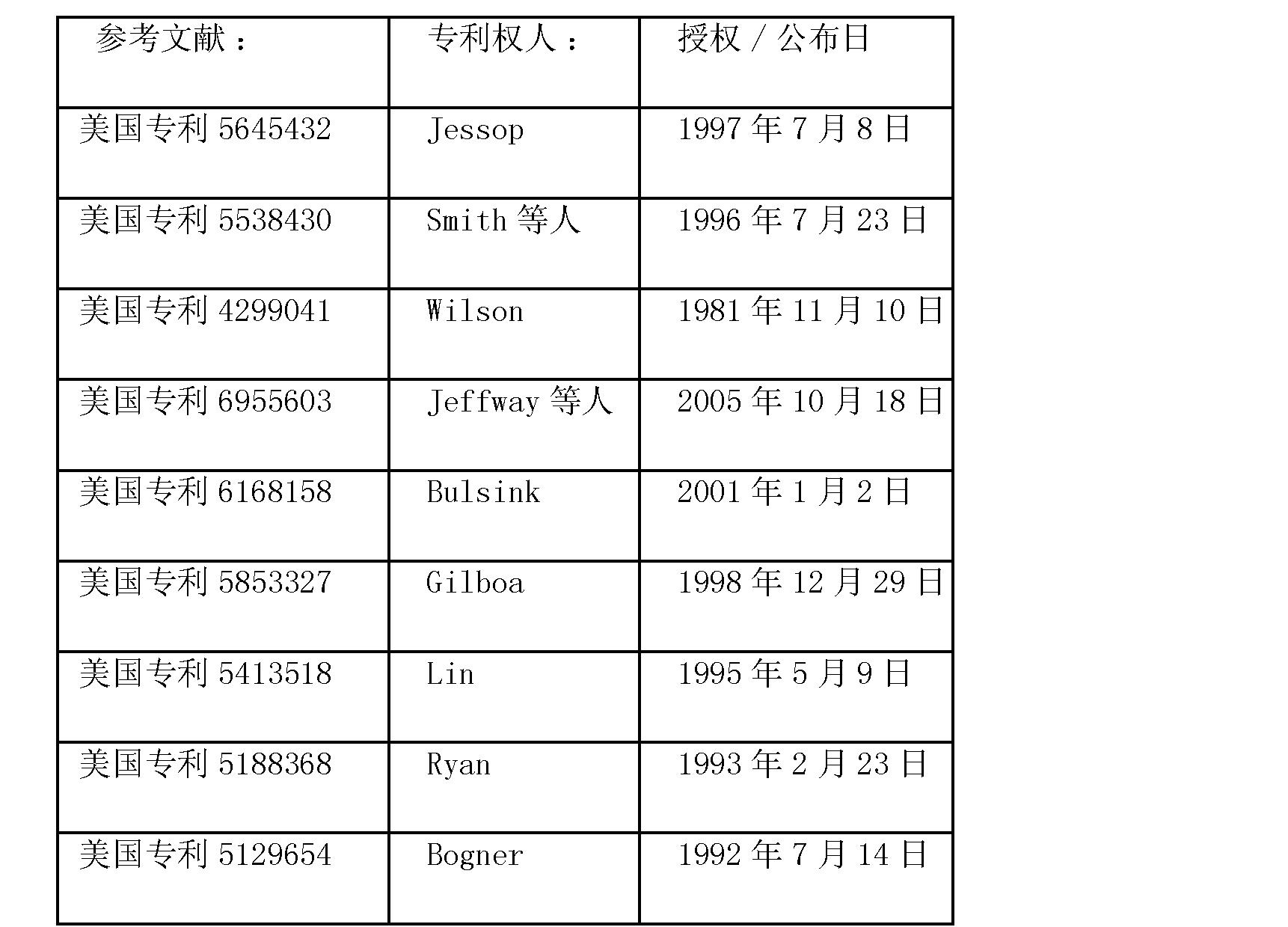 Figure CN102971635AD00061