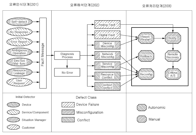 Figure R1020070100264