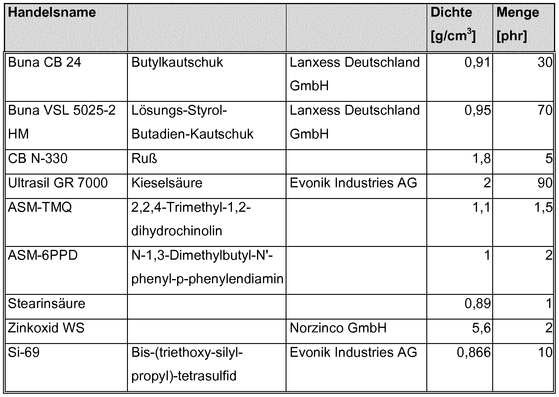 Cpt Code Dating Ultraschall