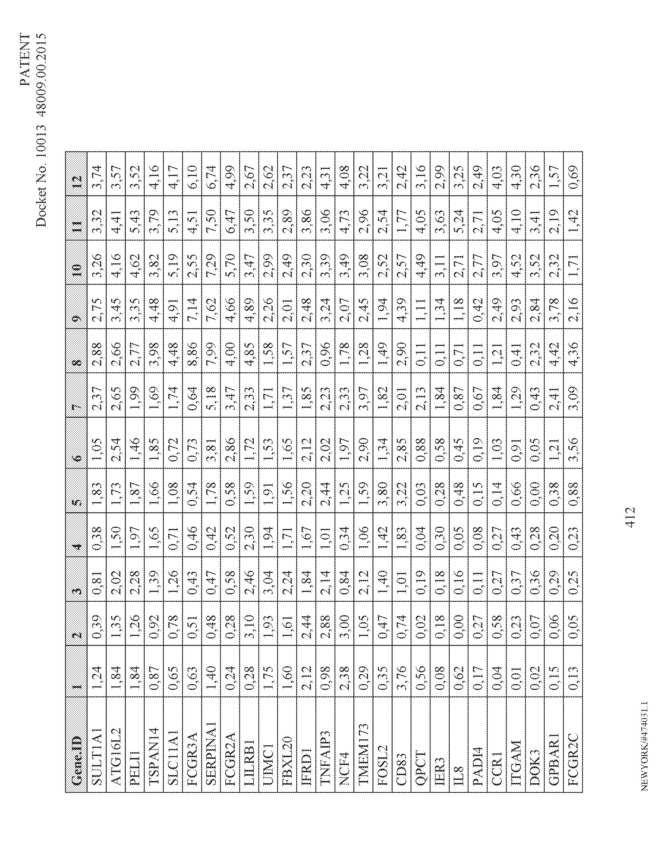 Figure imgf000414_0001