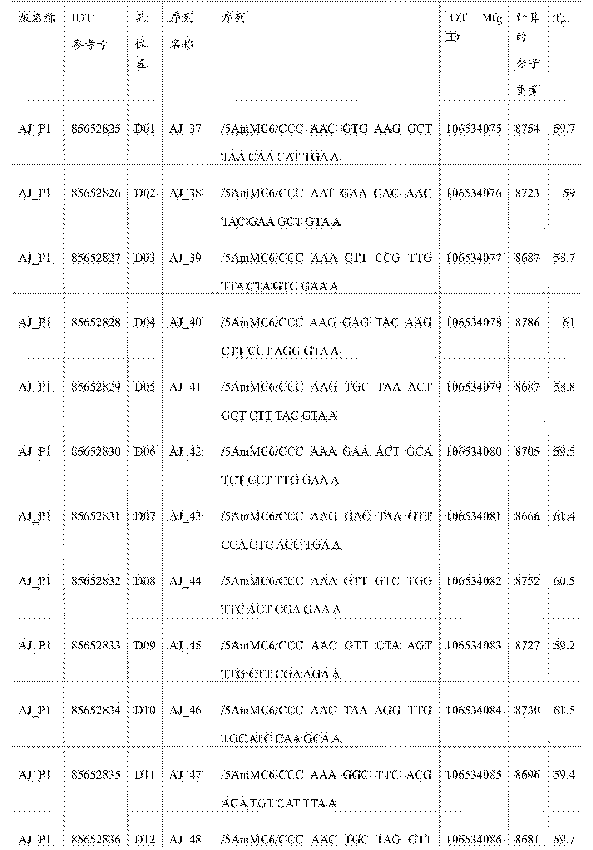 Figure CN105745528AD00361