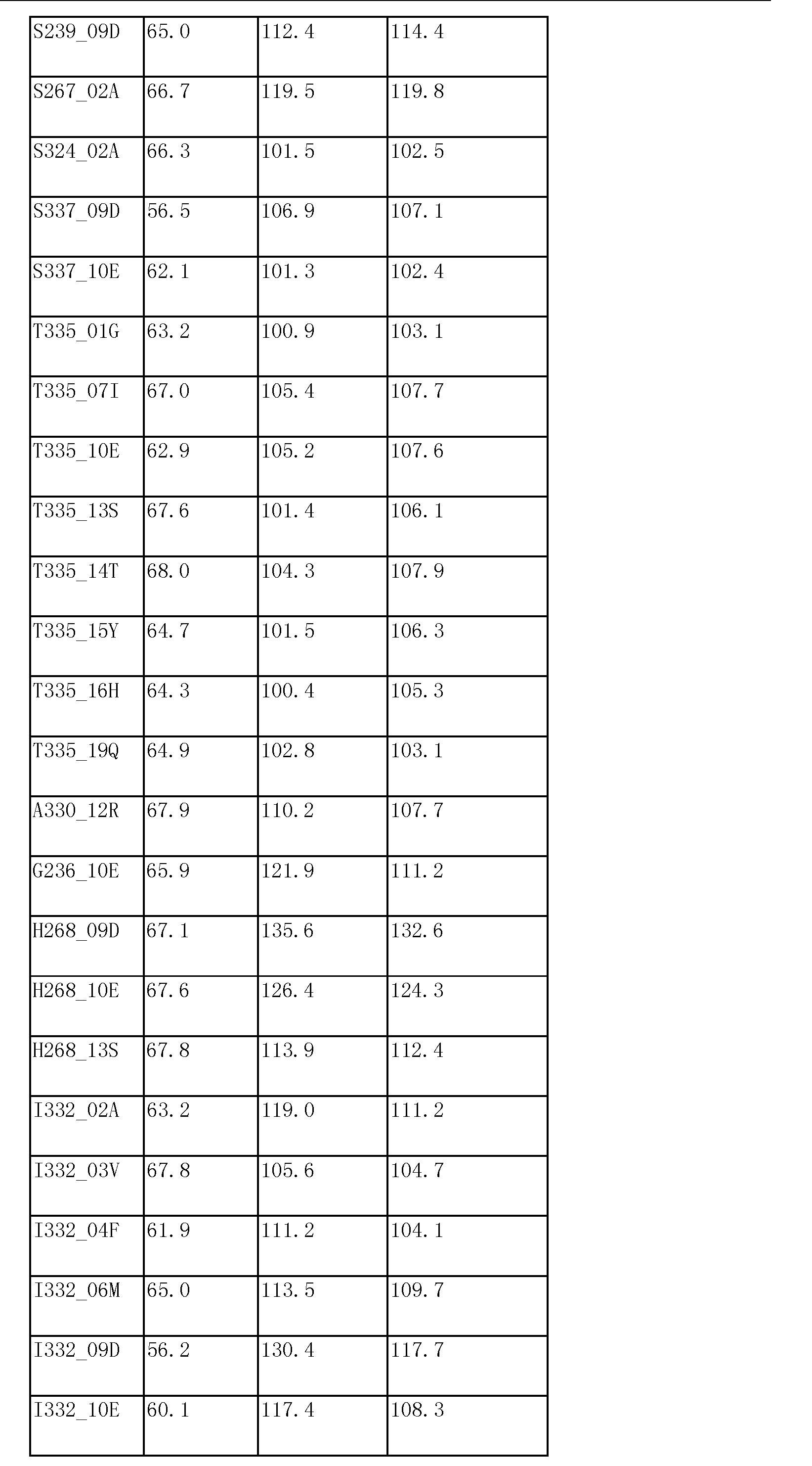 Figure CN103827300AD01411