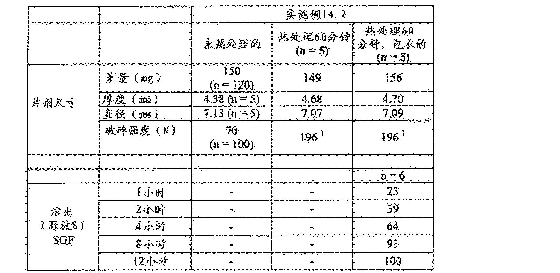 Figure CN102657630AD00951