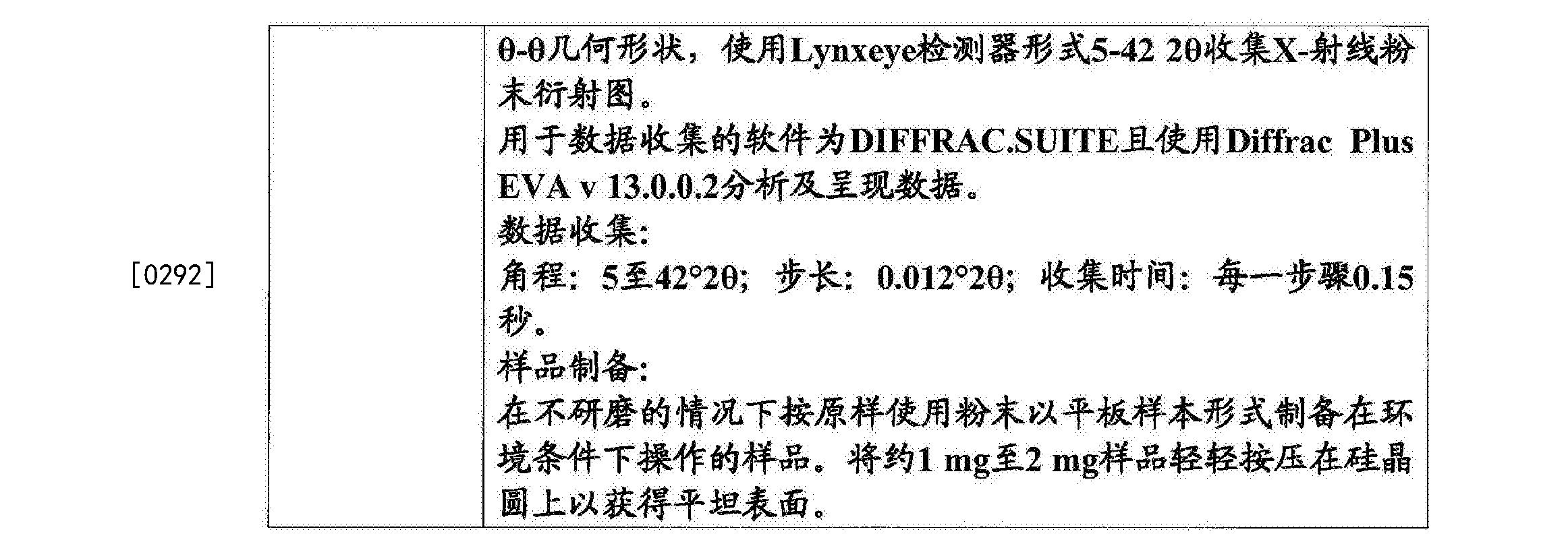 Figure CN105960407AD00331