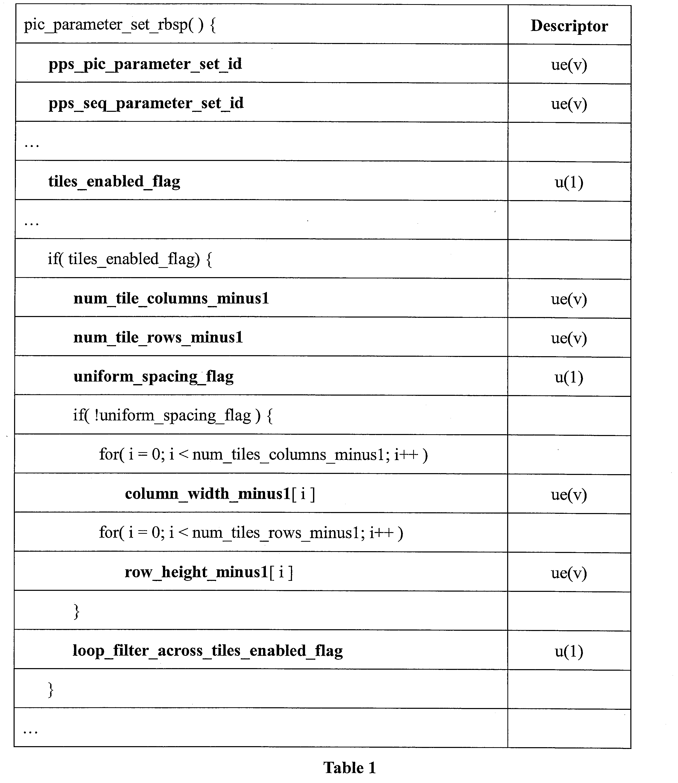Figure JPOXMLDOC01-appb-I000006