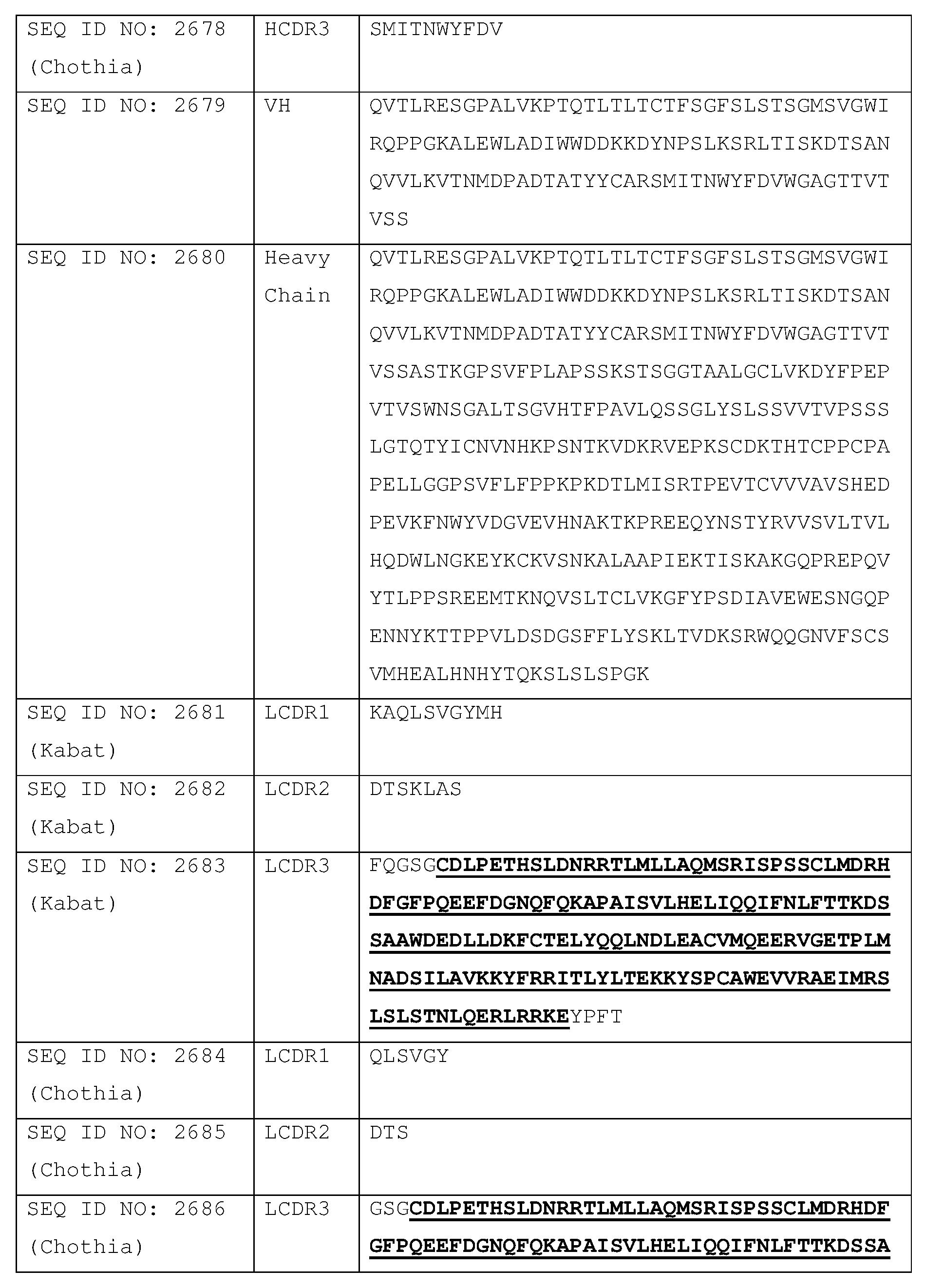 Figure imgf000411_0001
