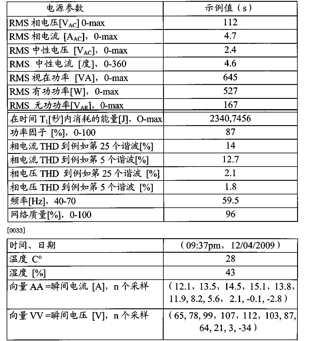Figure CN102822639BD00131