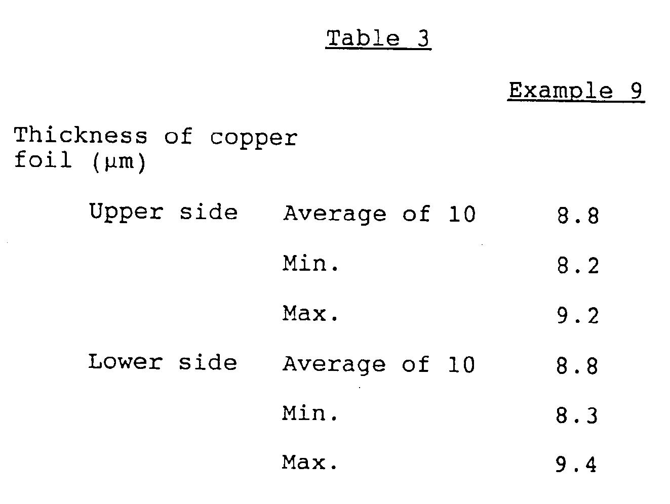 EP0342669B1 - Method for preparing thin copper foil-clad