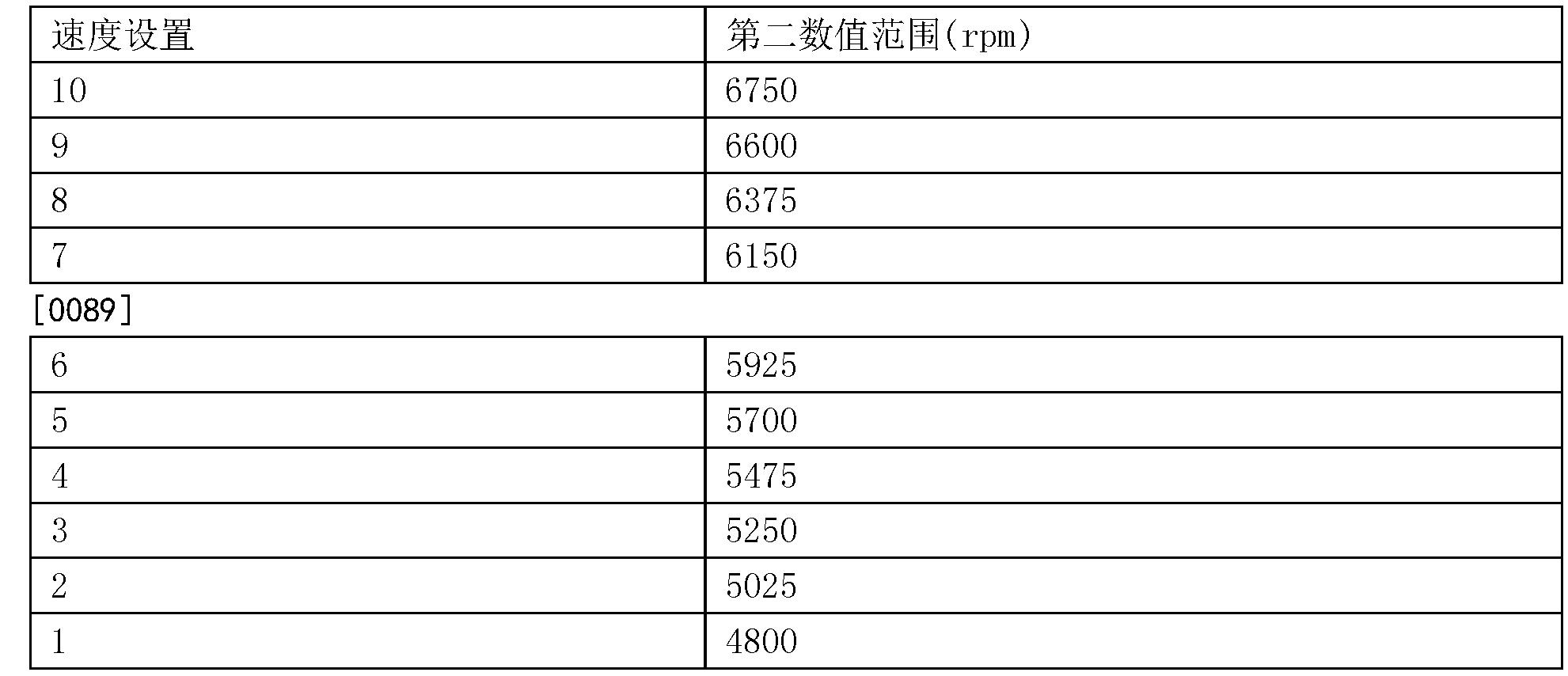 Figure CN104047908BD00161