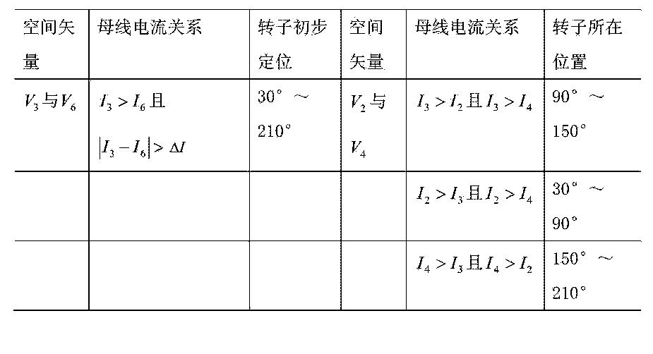 Figure CN102868350BC00052