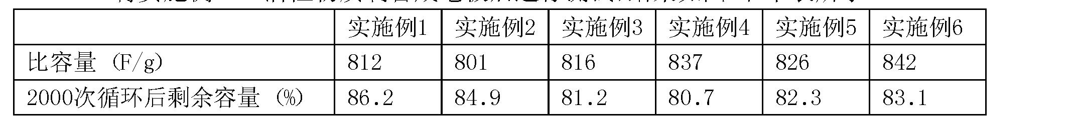 Figure CN107393726AD00081