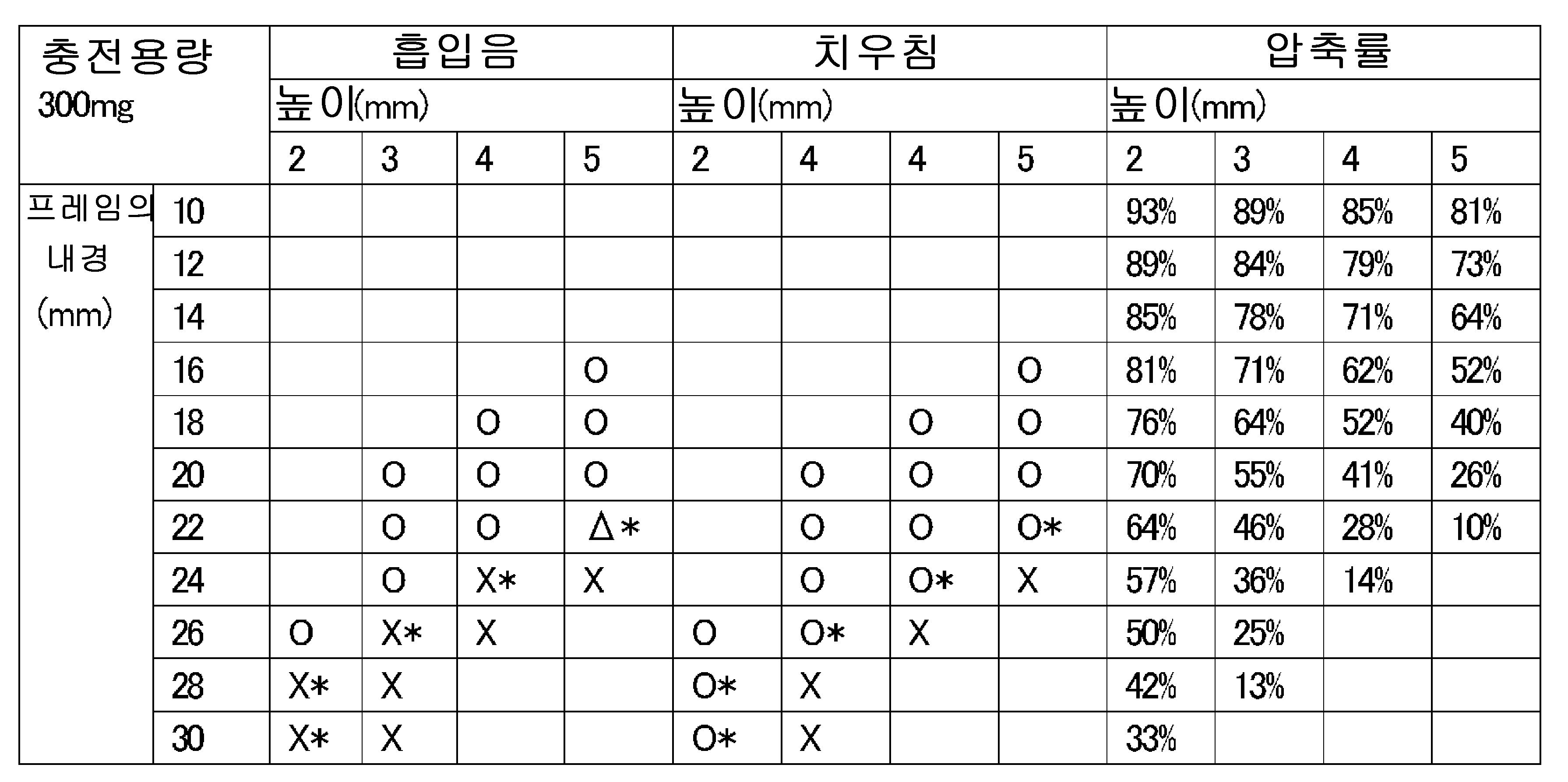 Figure 112013008922470-pct00005