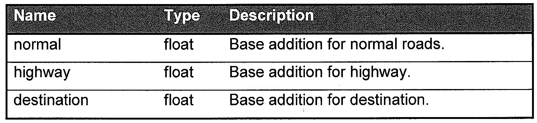 Figure imgf000032_0003