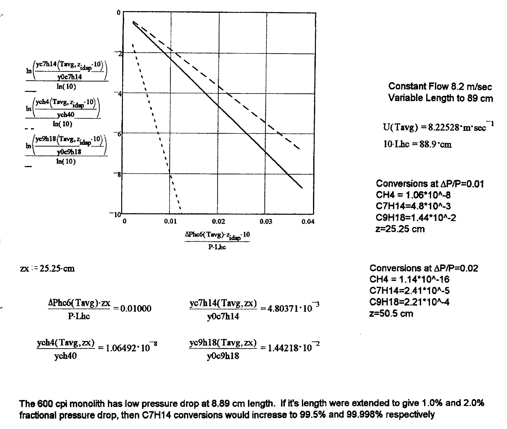 Figure US20020166324A1-20021114-P00149