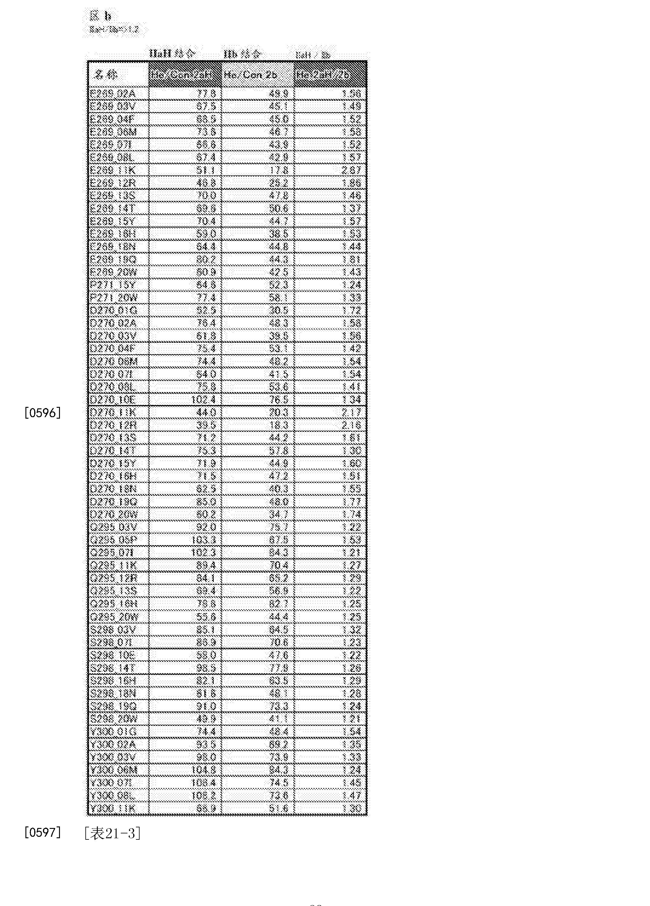 Figure CN105102618BD00981