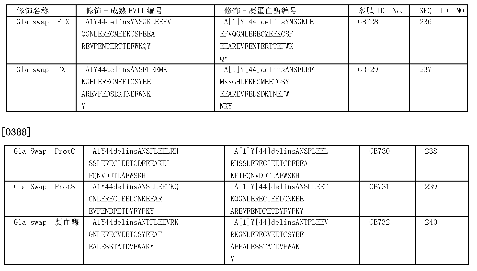 Figure CN101743309BD00661
