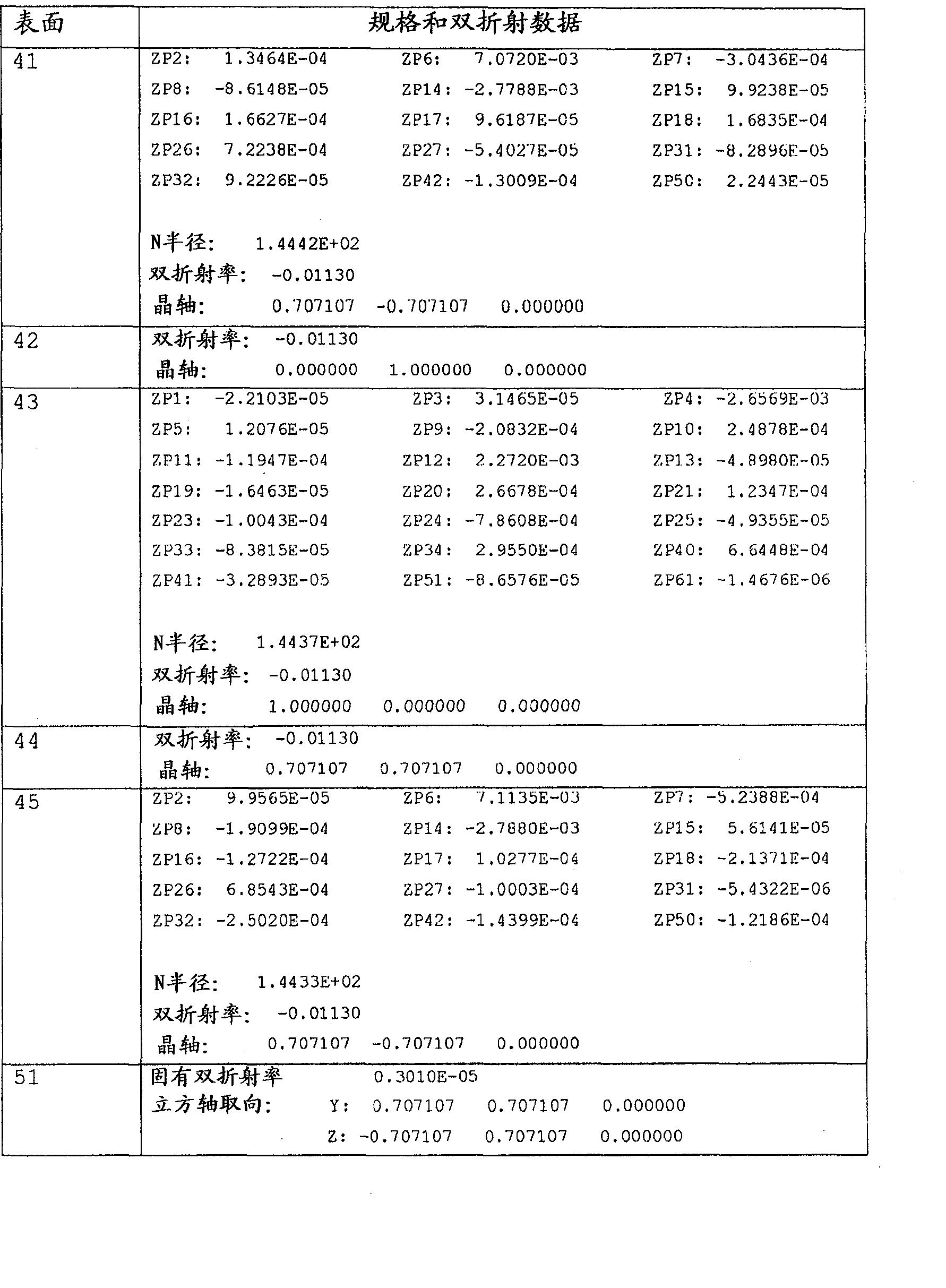 Figure CN101263432BD00361
