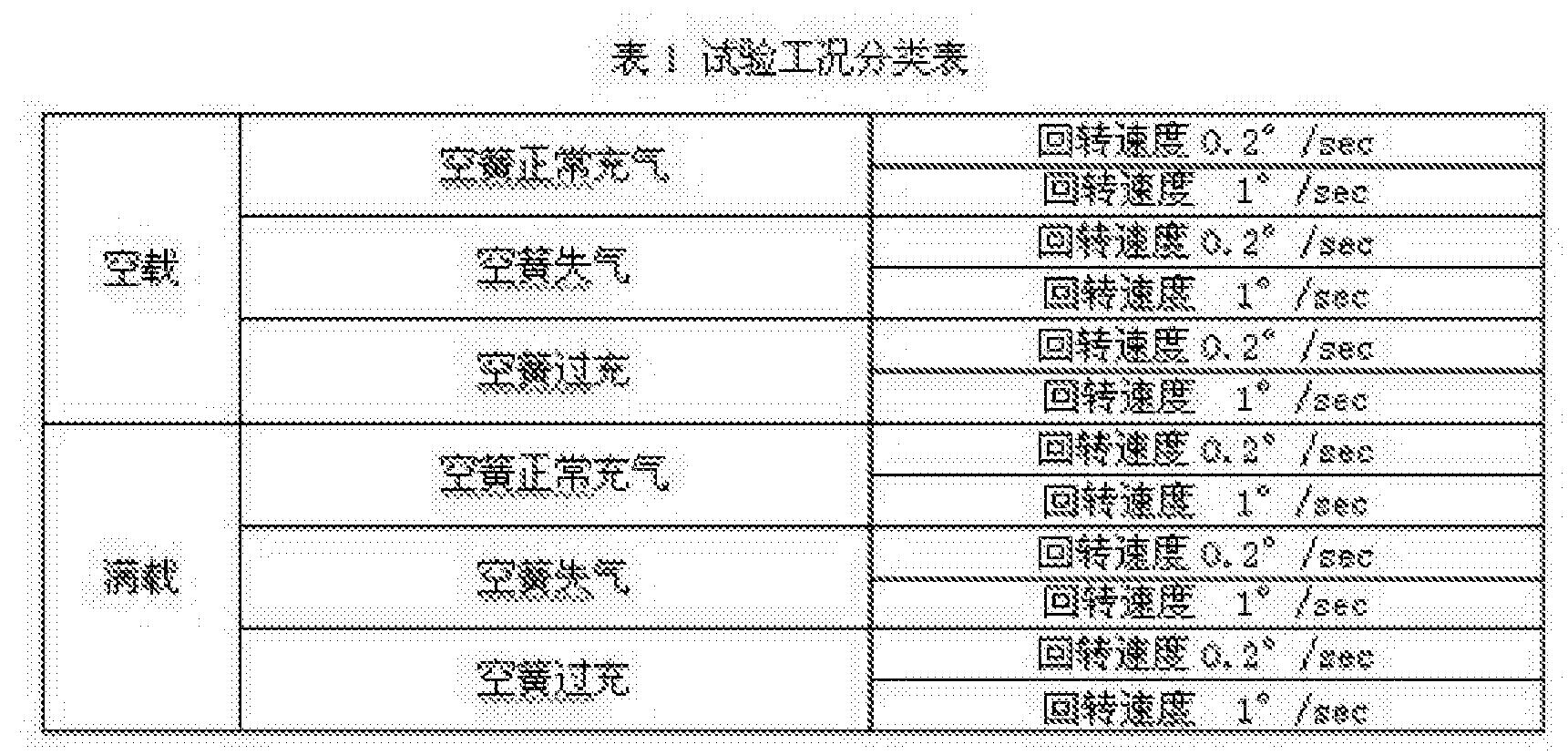 Figure CN104034540BD00061