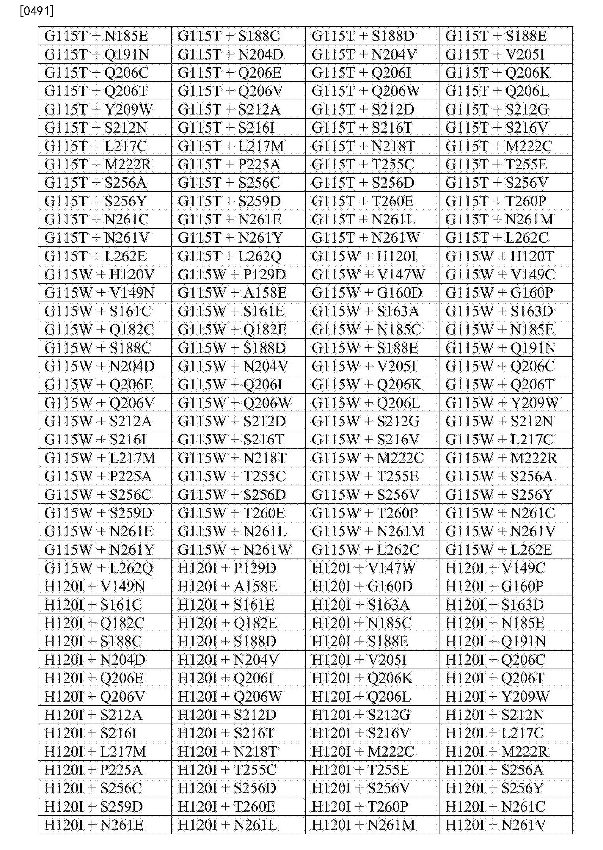 Figure CN106661566AD00721