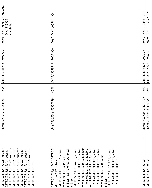Figure imgf000852_0001
