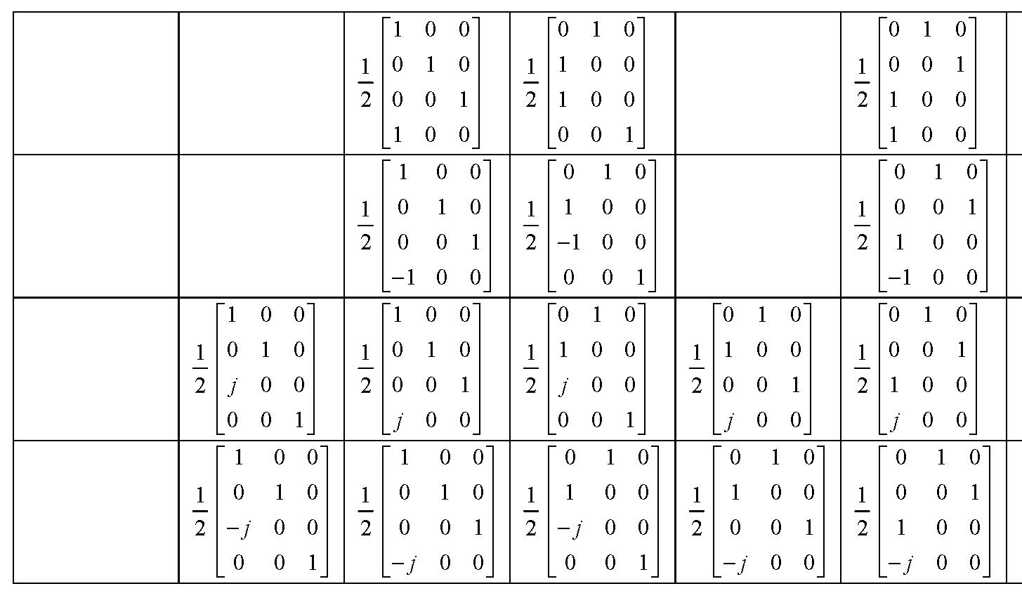 Figure 112010009825391-pat01096