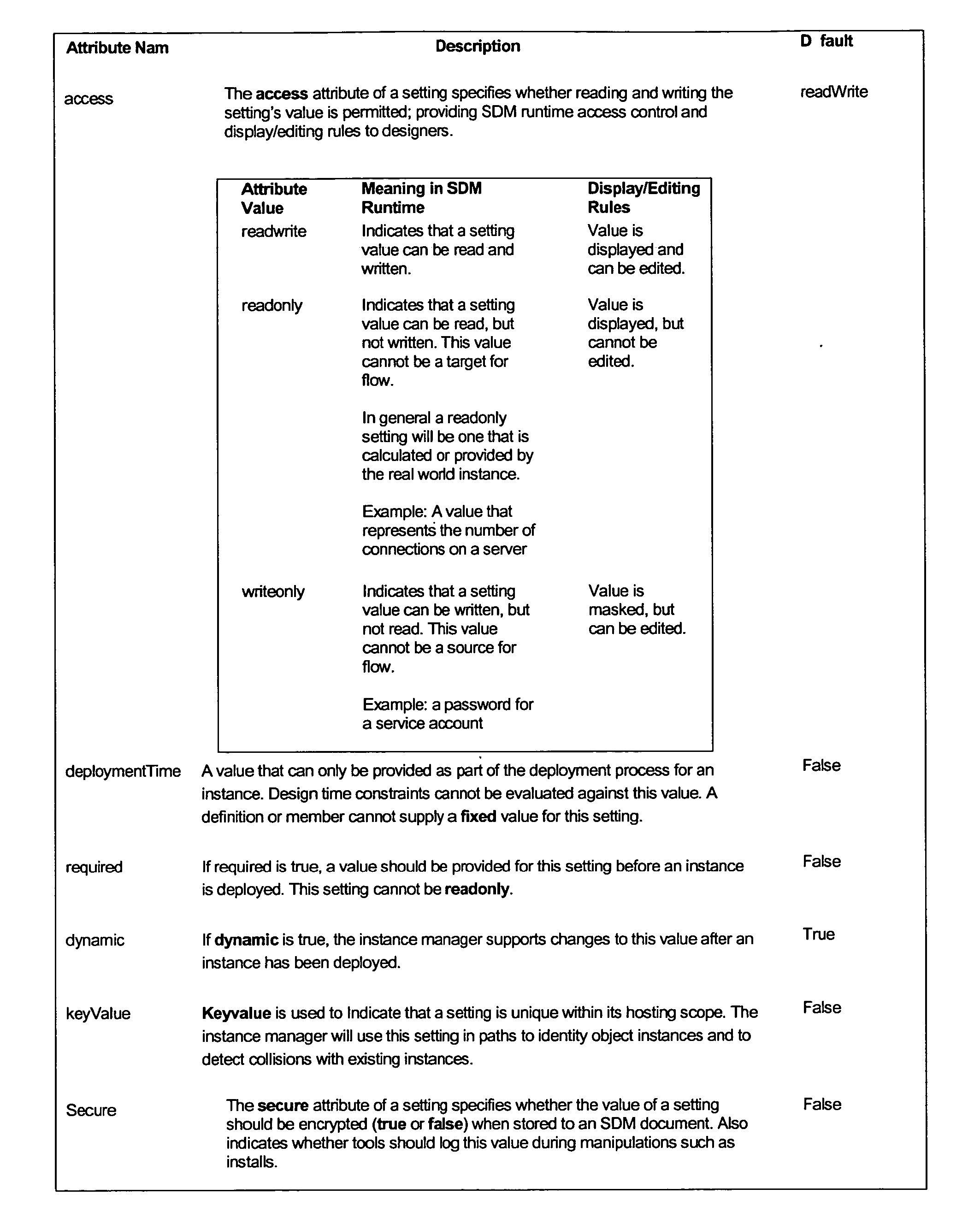 Figure US20040205179A1-20041014-P00022