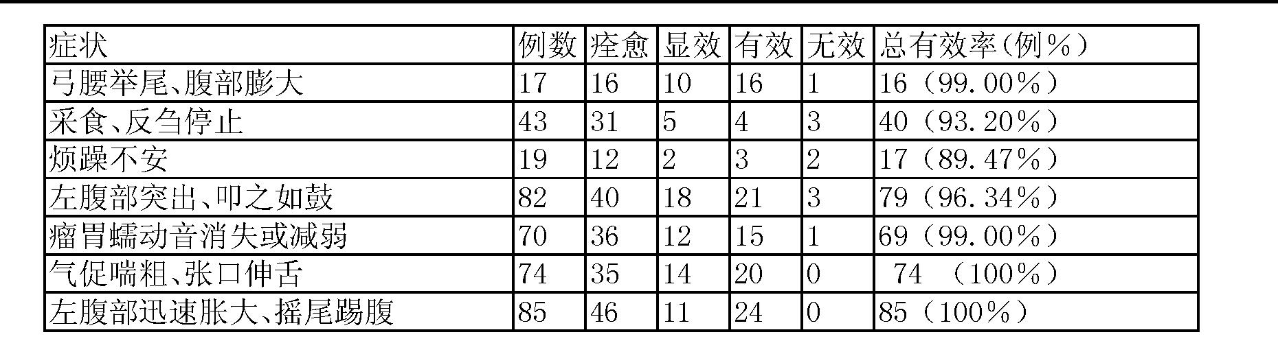 Figure CN102600417BD00091