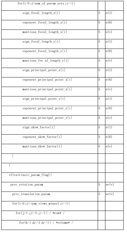 Figure CN103875250AD00251